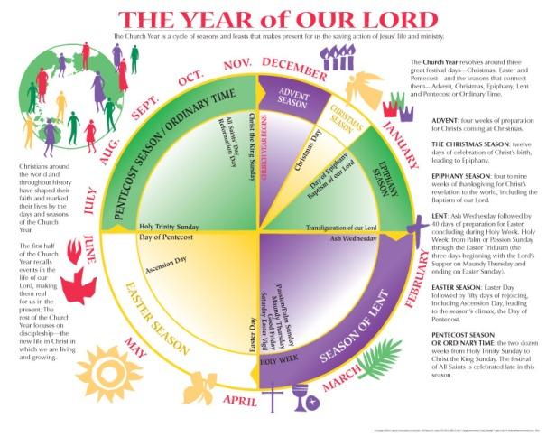 church calendar diagram.jpg